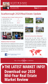 Real Estate Market 2020 Mid Year Review