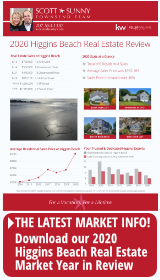 Real Estate Market 2020 Full Year in Review